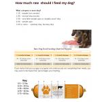 Raw Premium Dog Food
